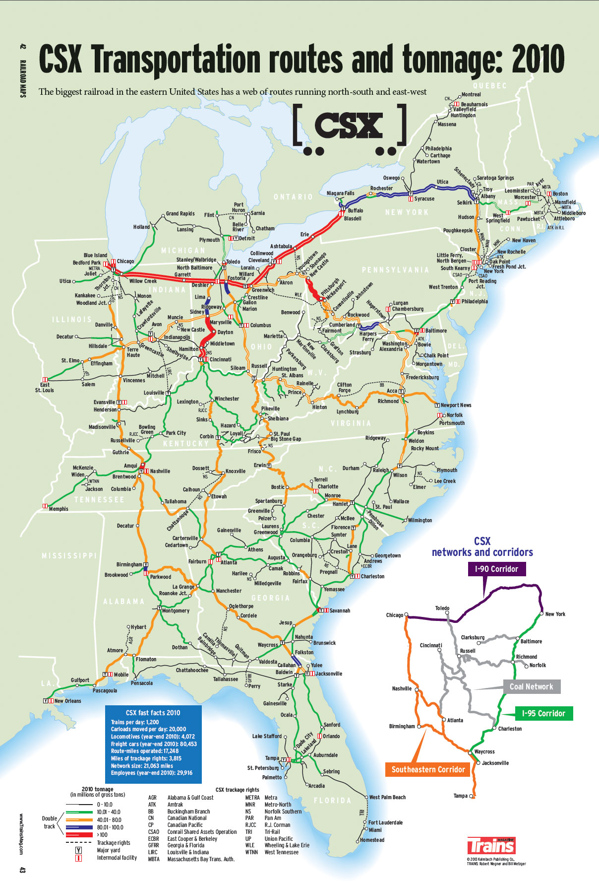 Transportation Company - CSX Transportation - Railroad