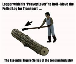 N Scale - Model Tech Studios - FN421P - Lumberjacks - People