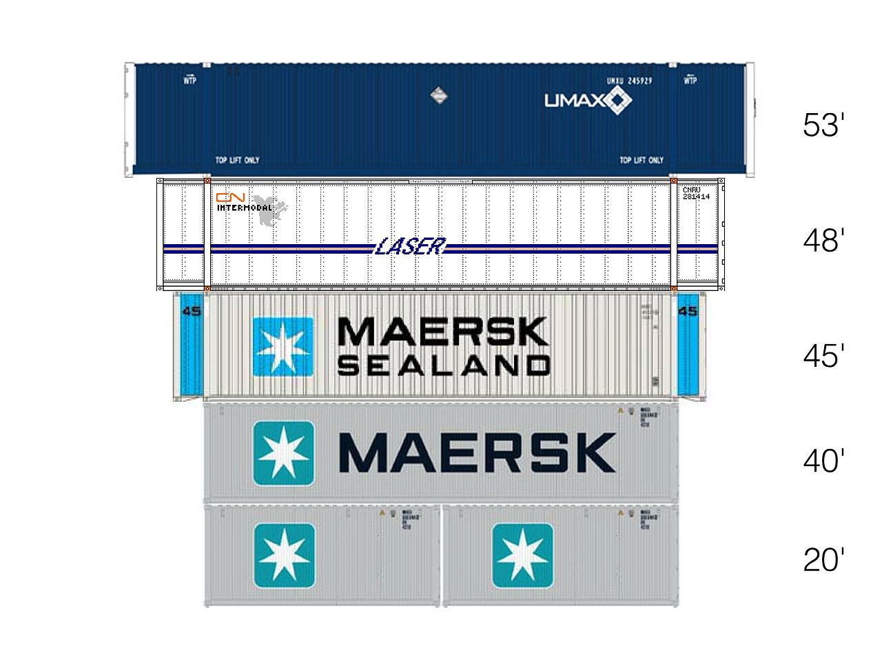 Intermodal - Container - 45 Foot - Dry