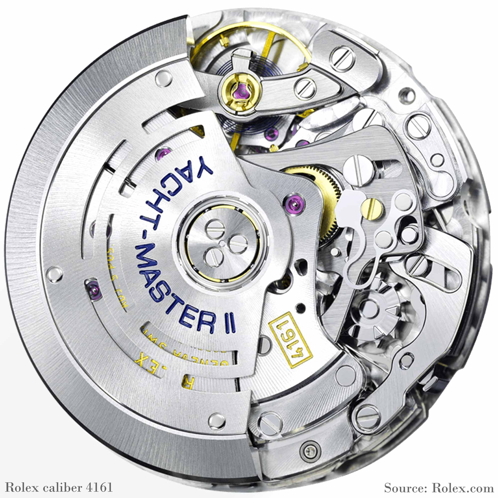 Watch Movement - Automatic - Rolex 4161